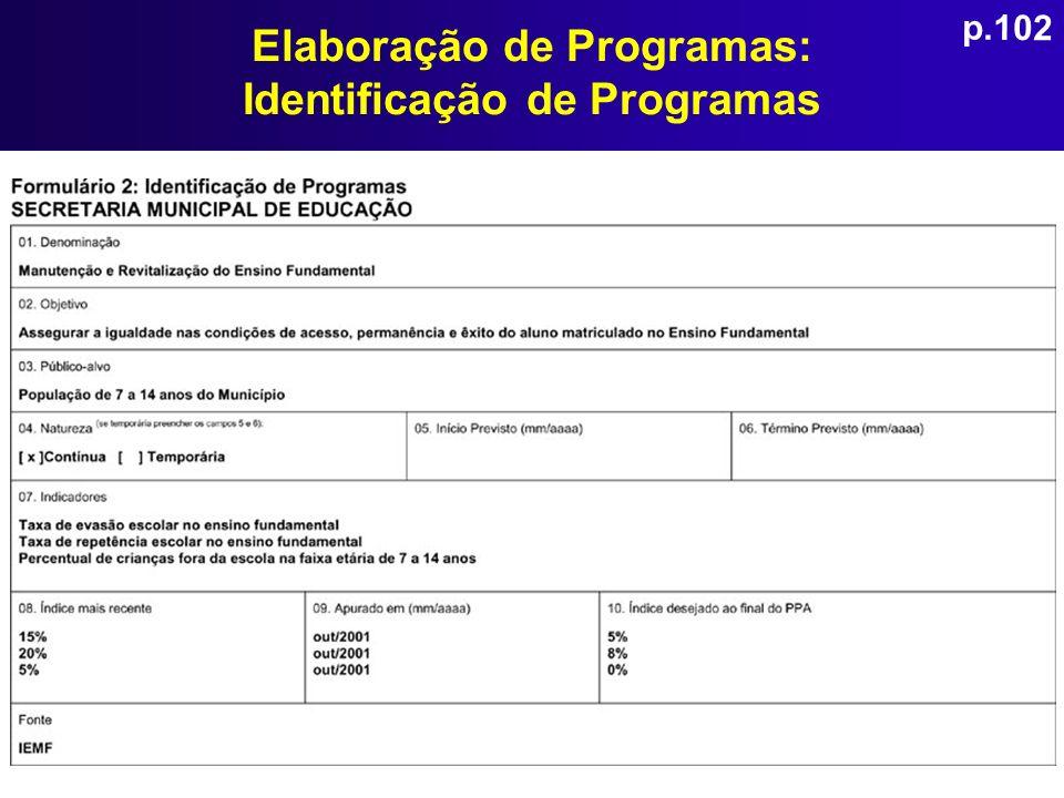Elaboração de Programas: Identificação de Programas