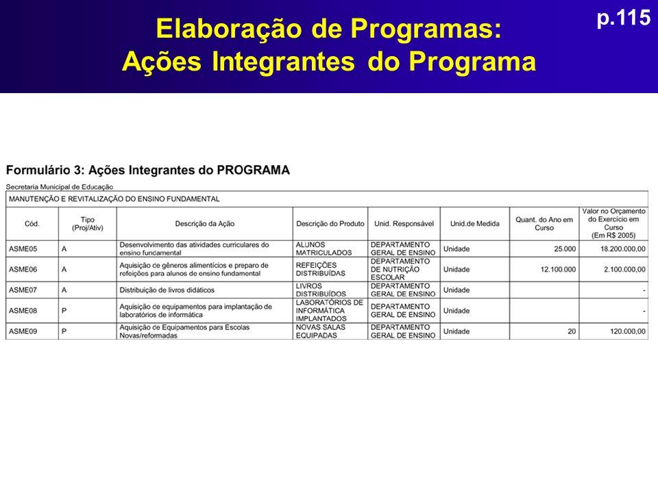 Elaboração de Programas: Ações Integrantes do Programa