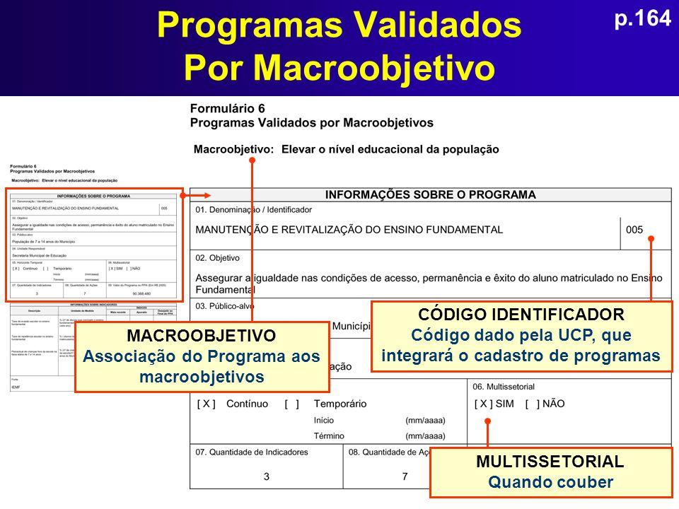 Programas Validados Por Macroobjetivo