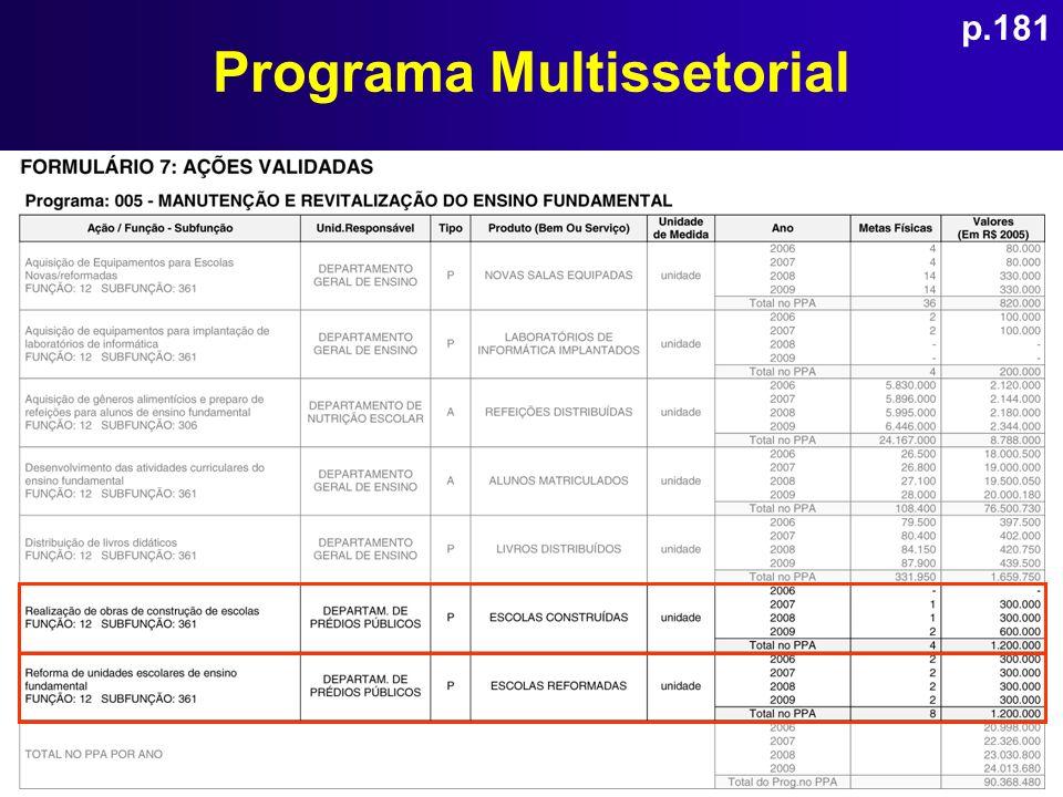 Programa Multissetorial