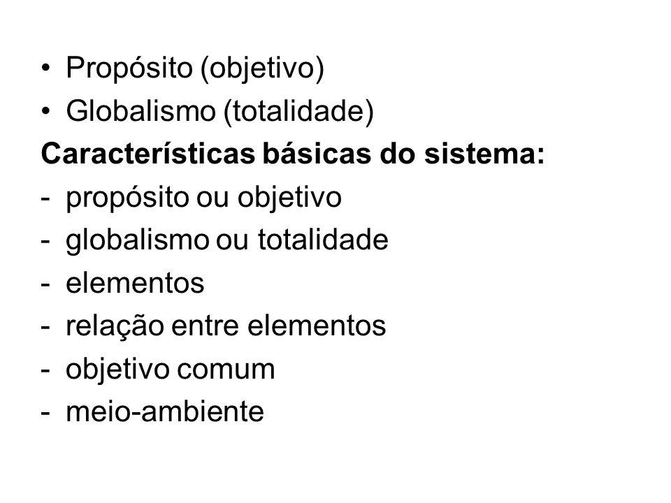 Propósito (objetivo) Globalismo (totalidade) Características básicas do sistema: propósito ou objetivo.
