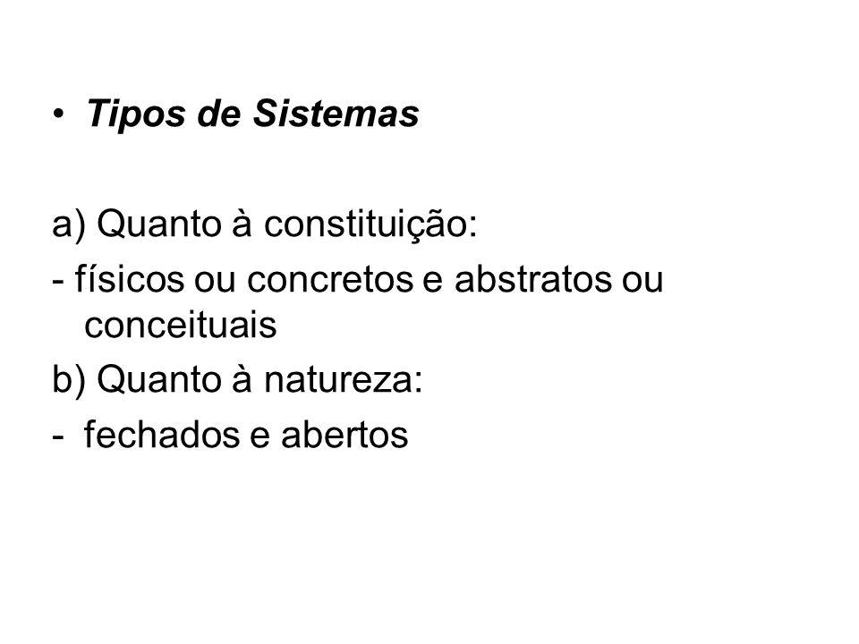 Tipos de Sistemas a) Quanto à constituição: - físicos ou concretos e abstratos ou conceituais. b) Quanto à natureza: