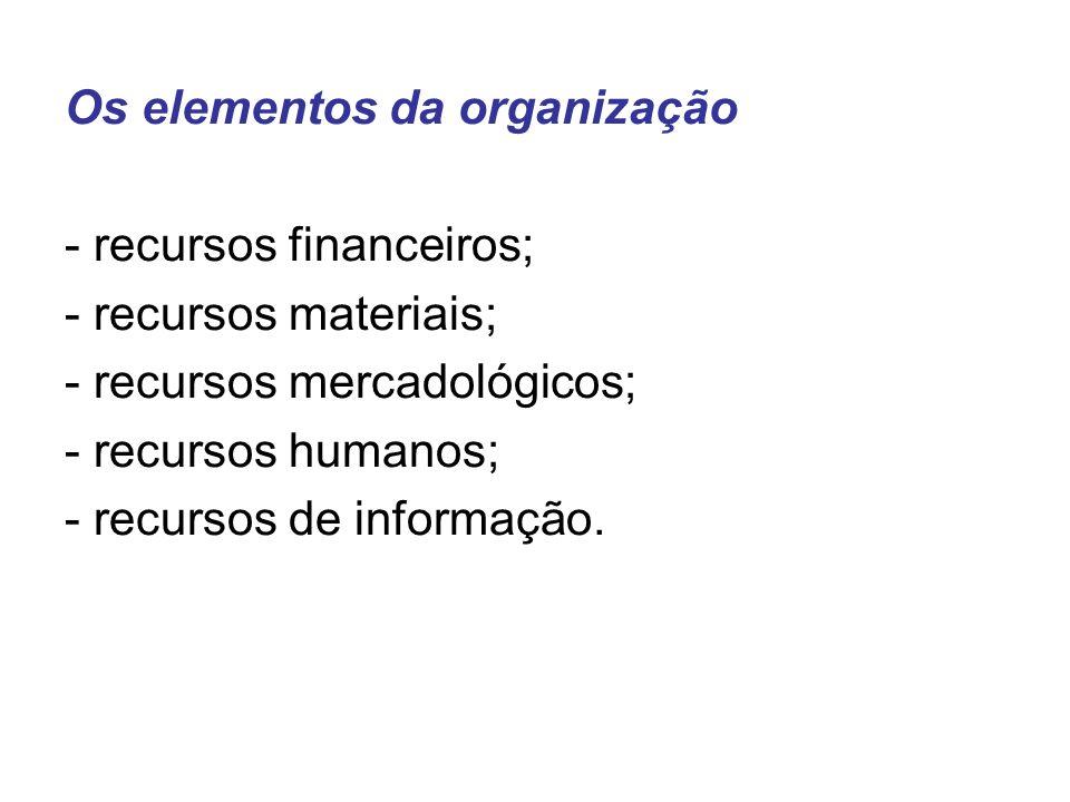 Os elementos da organização
