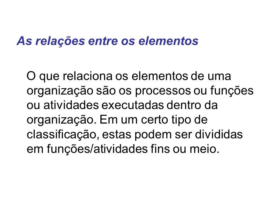 As relações entre os elementos