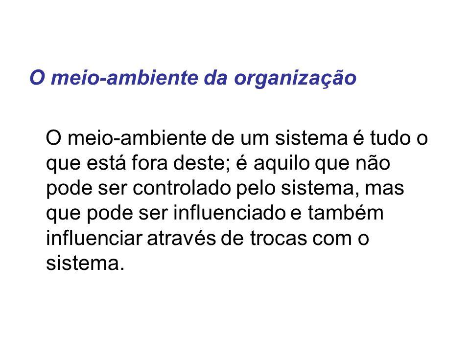 O meio-ambiente da organização