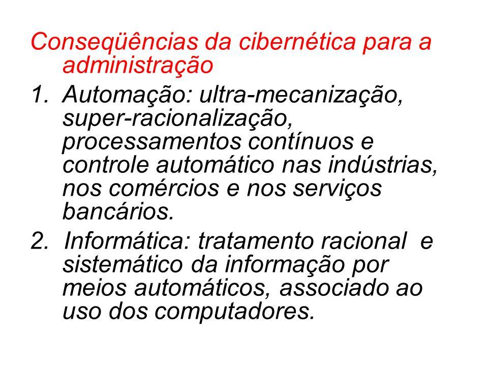 Conseqüências da cibernética para a administração