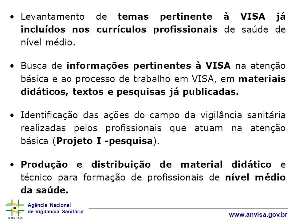 Levantamento de temas pertinente à VISA já incluídos nos currículos profissionais de saúde de nível médio.