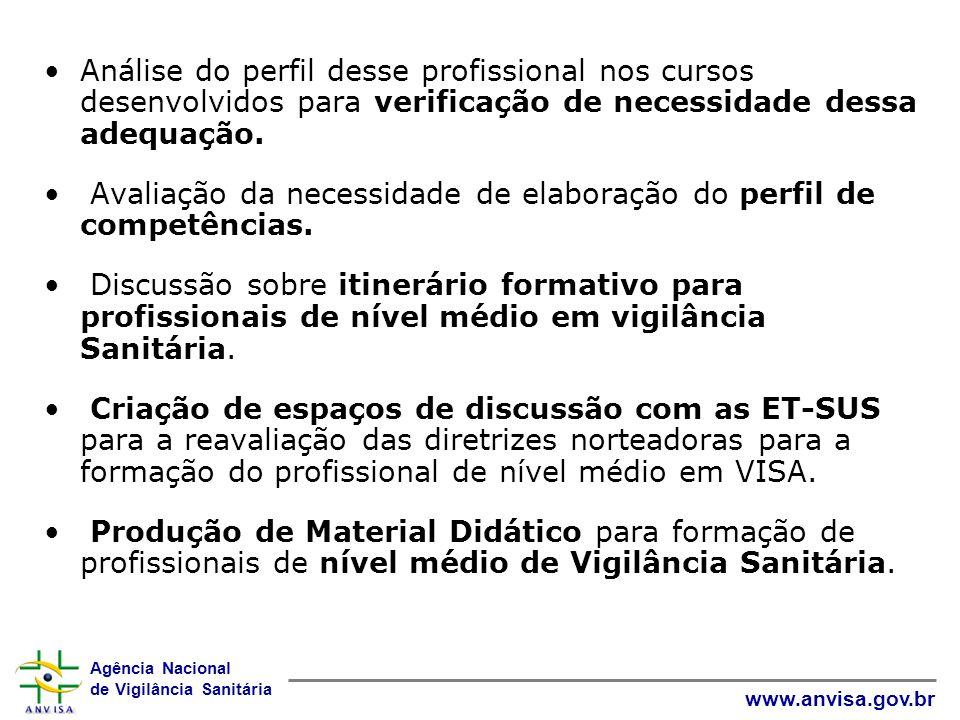 Análise do perfil desse profissional nos cursos desenvolvidos para verificação de necessidade dessa adequação.