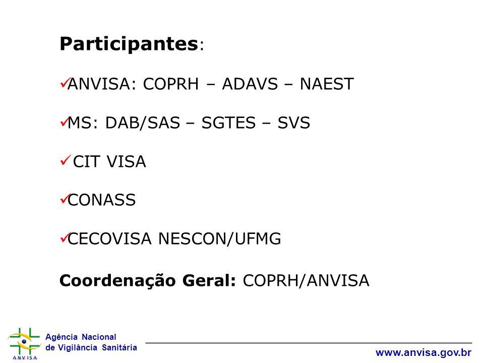 Participantes: ANVISA: COPRH – ADAVS – NAEST MS: DAB/SAS – SGTES – SVS