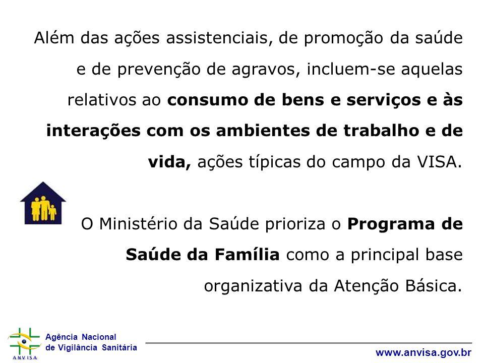 Além das ações assistenciais, de promoção da saúde e de prevenção de agravos, incluem-se aquelas relativos ao consumo de bens e serviços e às interações com os ambientes de trabalho e de vida, ações típicas do campo da VISA.