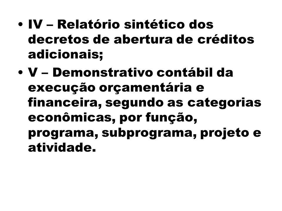 IV – Relatório sintético dos decretos de abertura de créditos adicionais;