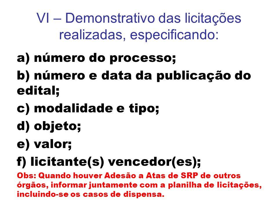 VI – Demonstrativo das licitações realizadas, especificando: