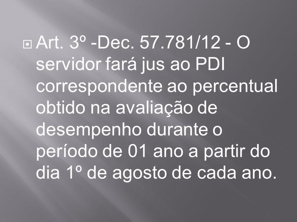 Art. 3º -Dec.
