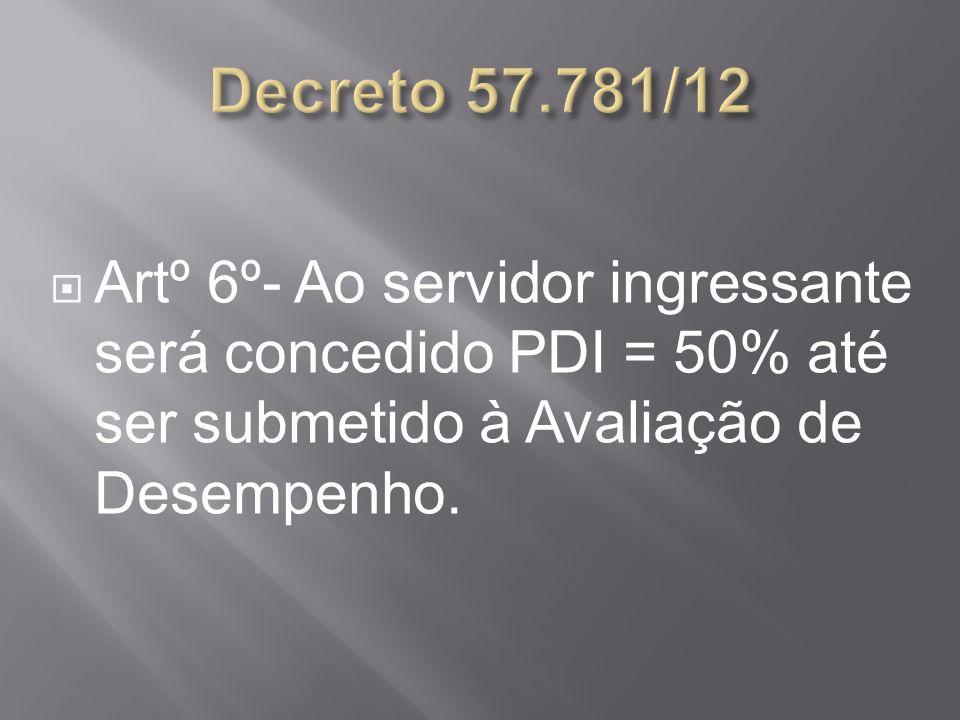 Decreto 57.781/12 Artº 6º- Ao servidor ingressante será concedido PDI = 50% até ser submetido à Avaliação de Desempenho.