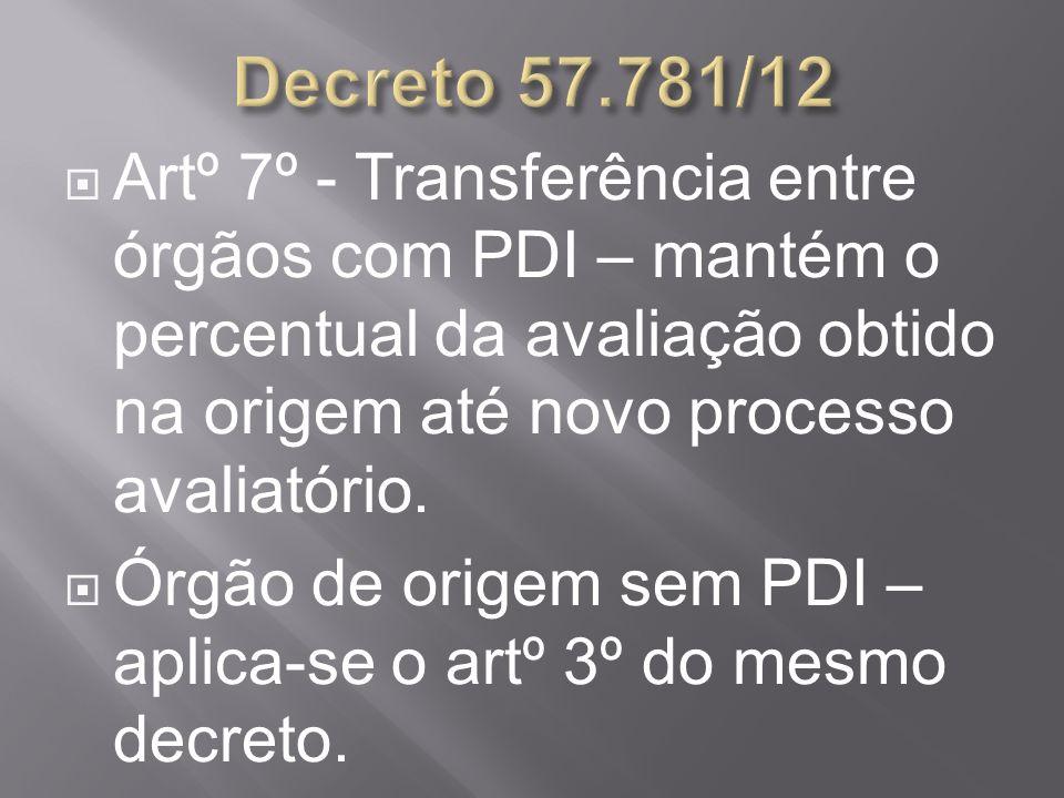 Decreto 57.781/12 Artº 7º - Transferência entre órgãos com PDI – mantém o percentual da avaliação obtido na origem até novo processo avaliatório.