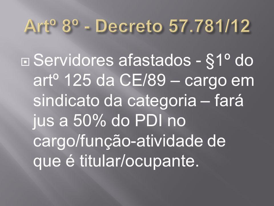 Artº 8º - Decreto 57.781/12