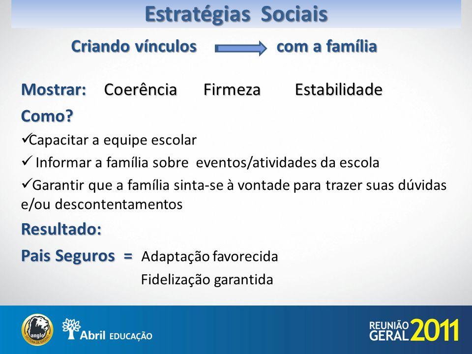 Estratégias Sociais Criando vínculos com a família