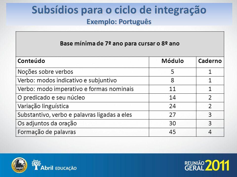 Subsídios para o ciclo de integração Exemplo: Português
