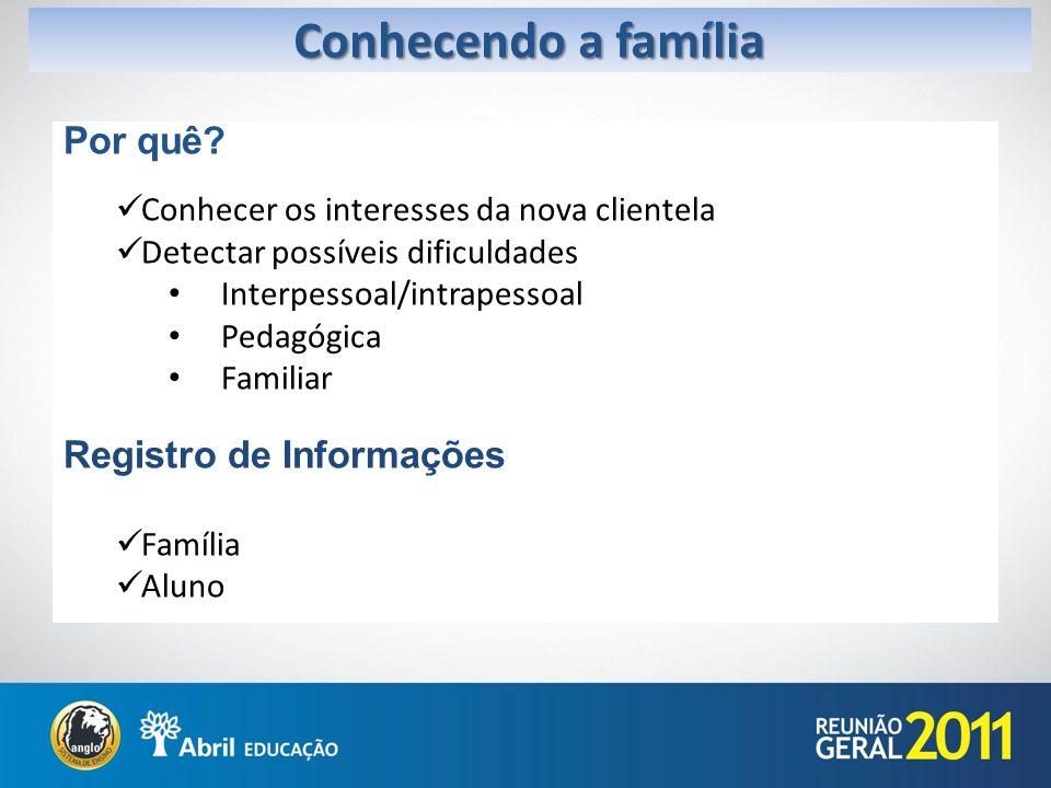 Conhecendo a família Por quê Registro de Informações