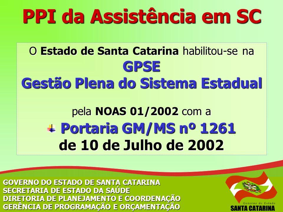 PPI da Assistência em SC Gestão Plena do Sistema Estadual