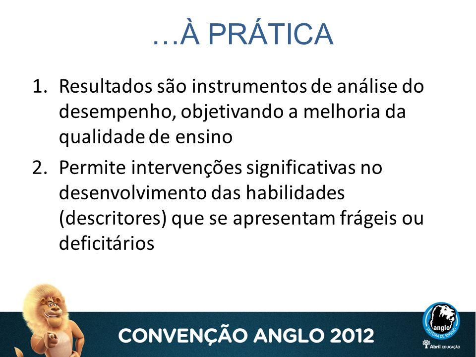 …À PRÁTICA Resultados são instrumentos de análise do desempenho, objetivando a melhoria da qualidade de ensino.