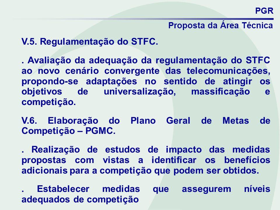 V.5. Regulamentação do STFC.