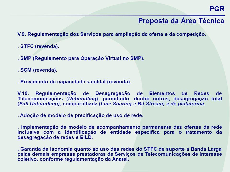 PGR Proposta da Área Técnica. V.9. Regulamentação dos Serviços para ampliação da oferta e da competição.