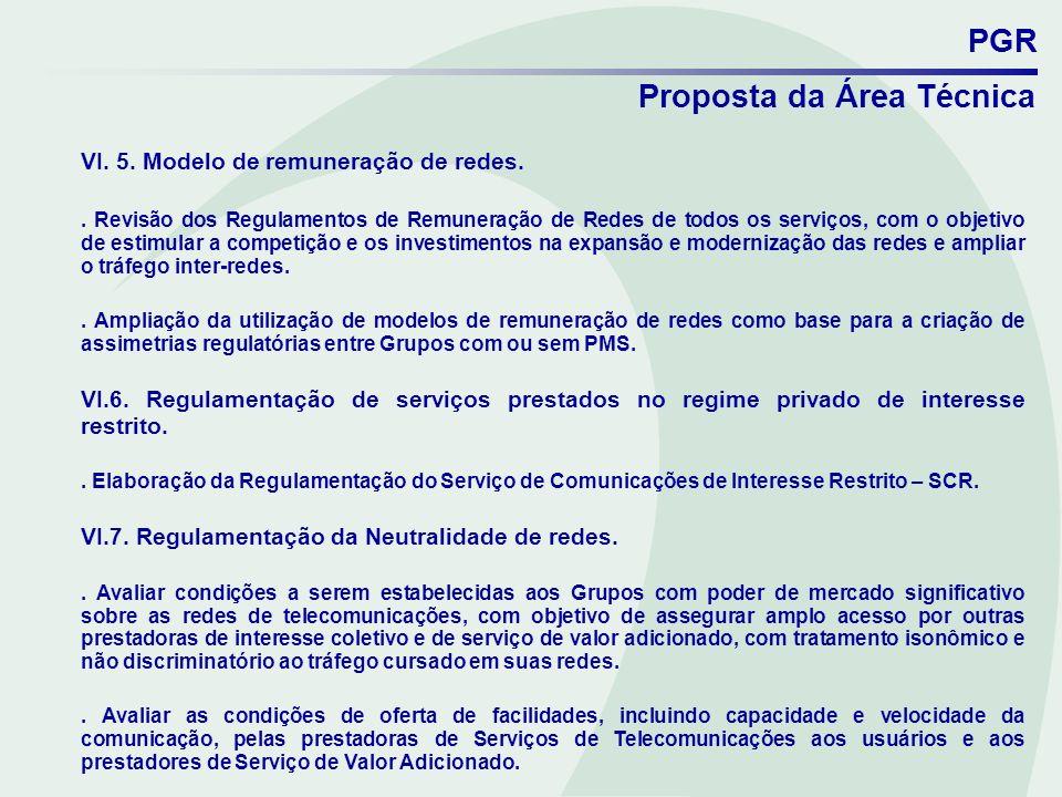 VI. 5. Modelo de remuneração de redes.