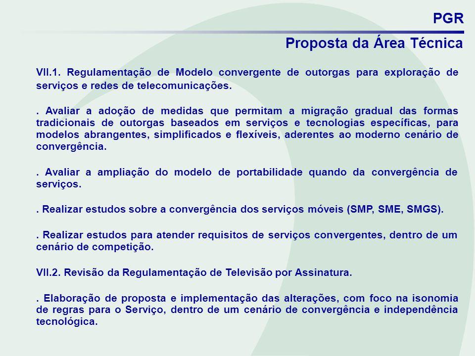 PGR Proposta da Área Técnica. VII.1. Regulamentação de Modelo convergente de outorgas para exploração de serviços e redes de telecomunicações.