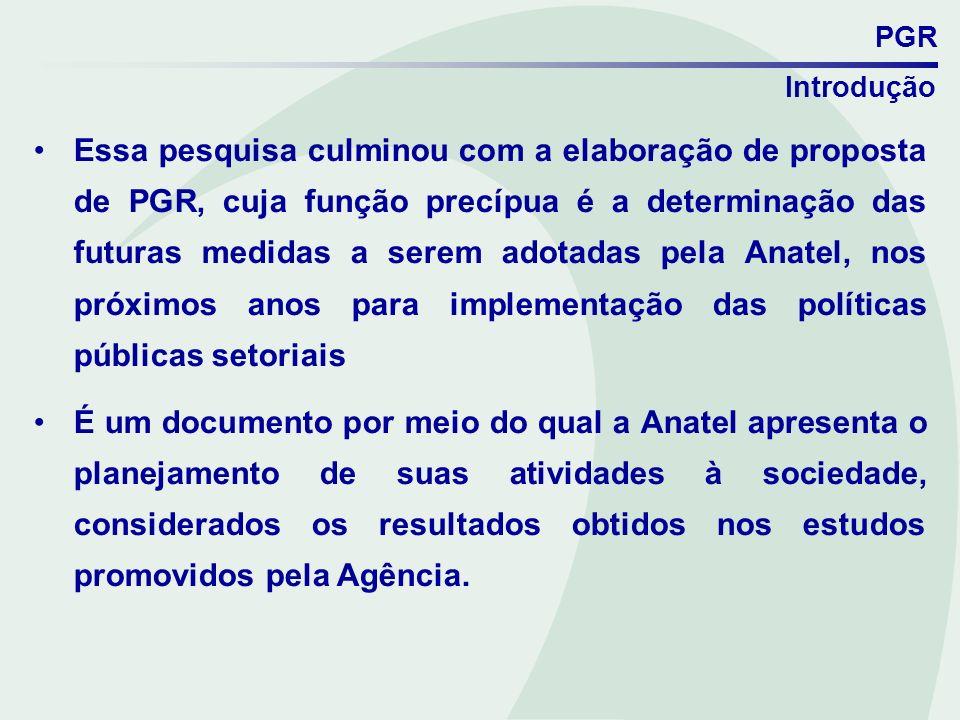 PGR Introdução.
