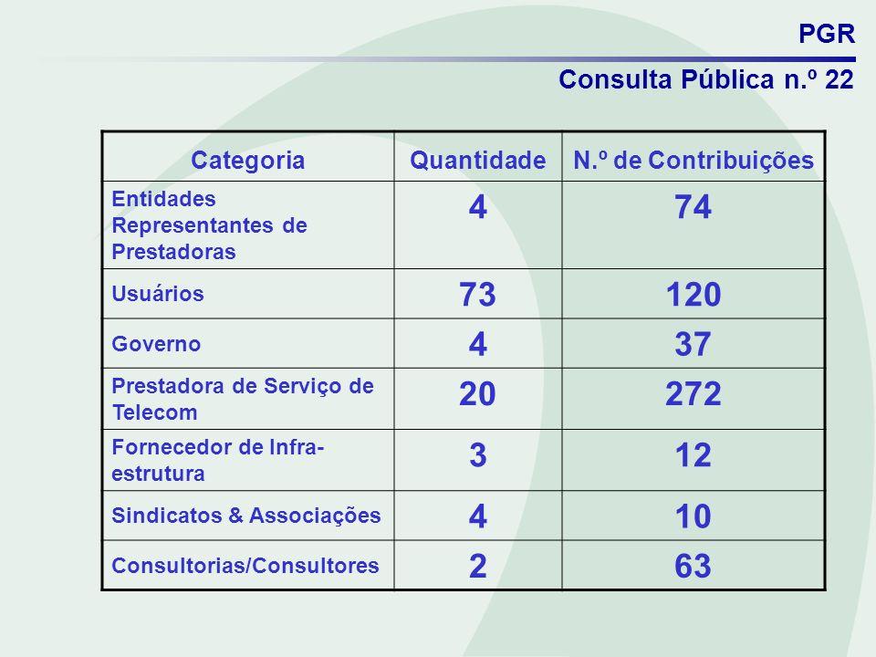 4 74 73 120 37 20 272 3 12 10 2 63 PGR Consulta Pública n.º 22
