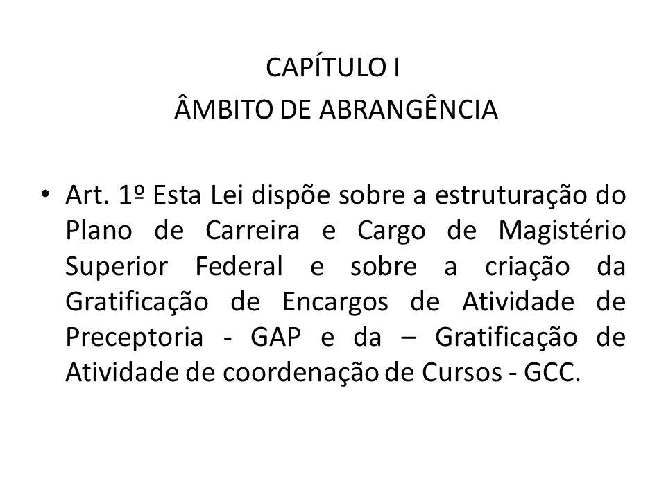 CAPÍTULO I ÂMBITO DE ABRANGÊNCIA.