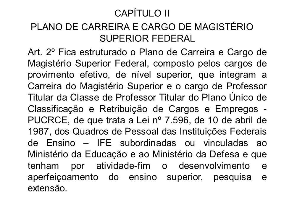 PLANO DE CARREIRA E CARGO DE MAGISTÉRIO SUPERIOR FEDERAL