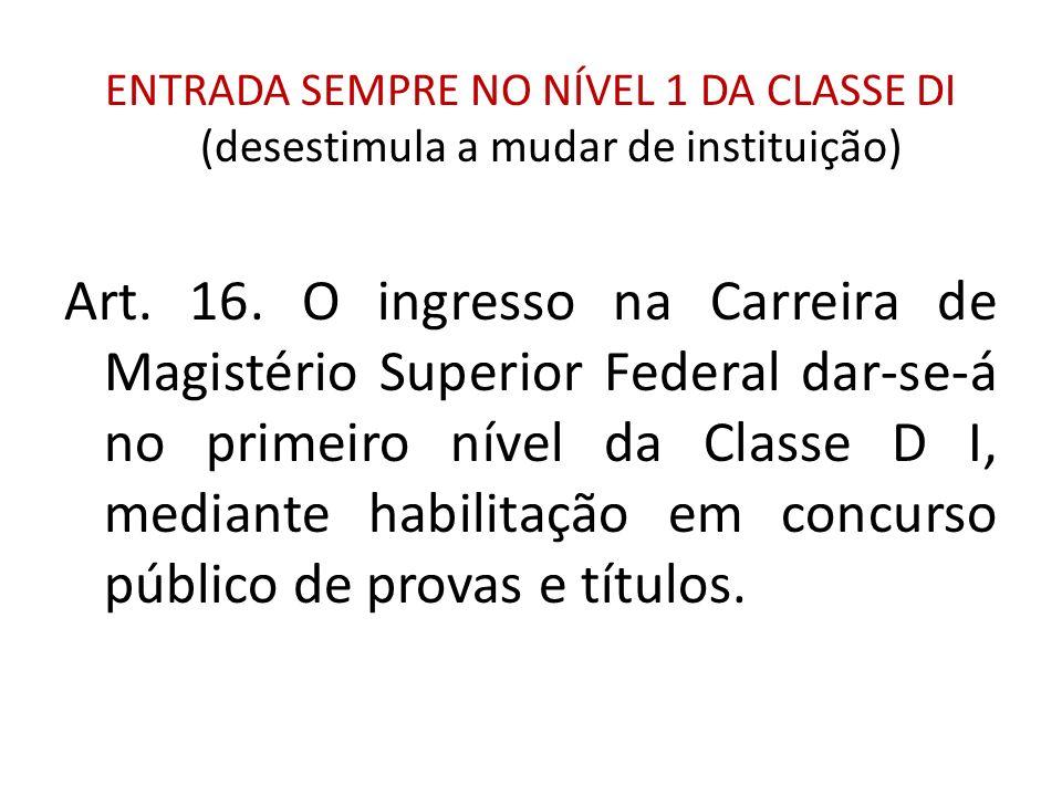 ENTRADA SEMPRE NO NÍVEL 1 DA CLASSE DI (desestimula a mudar de instituição)