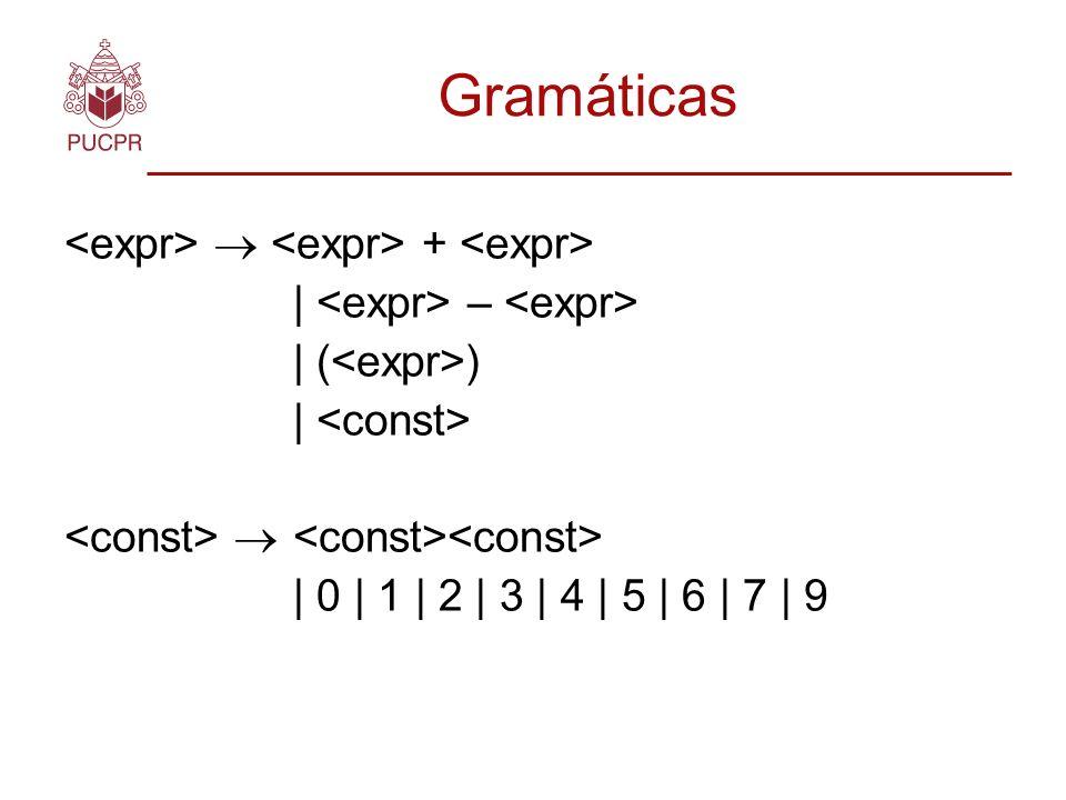 Gramáticas <expr>  <expr> + <expr>