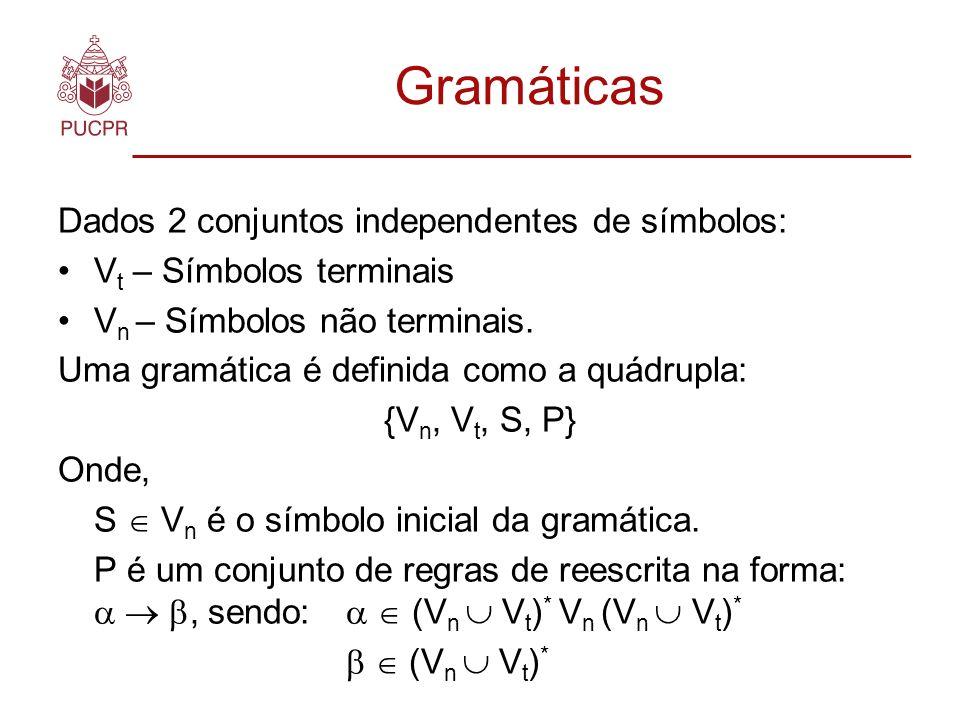 Gramáticas Dados 2 conjuntos independentes de símbolos: