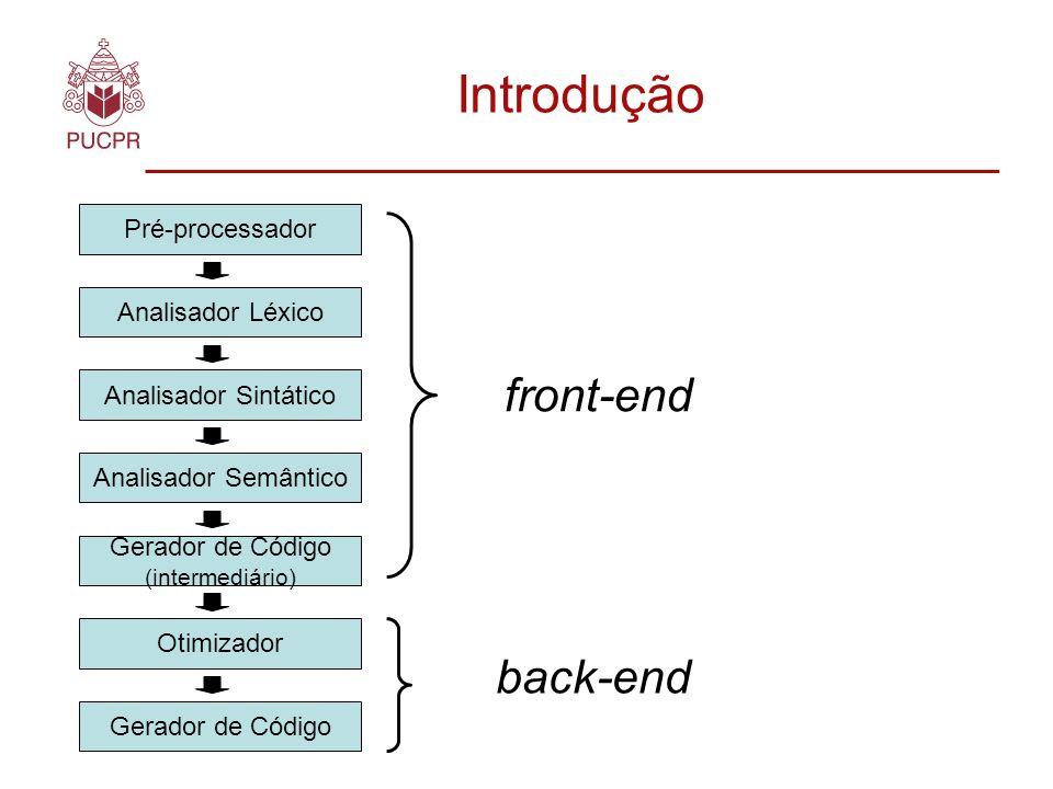 Introdução front-end back-end Pré-processador Analisador Léxico
