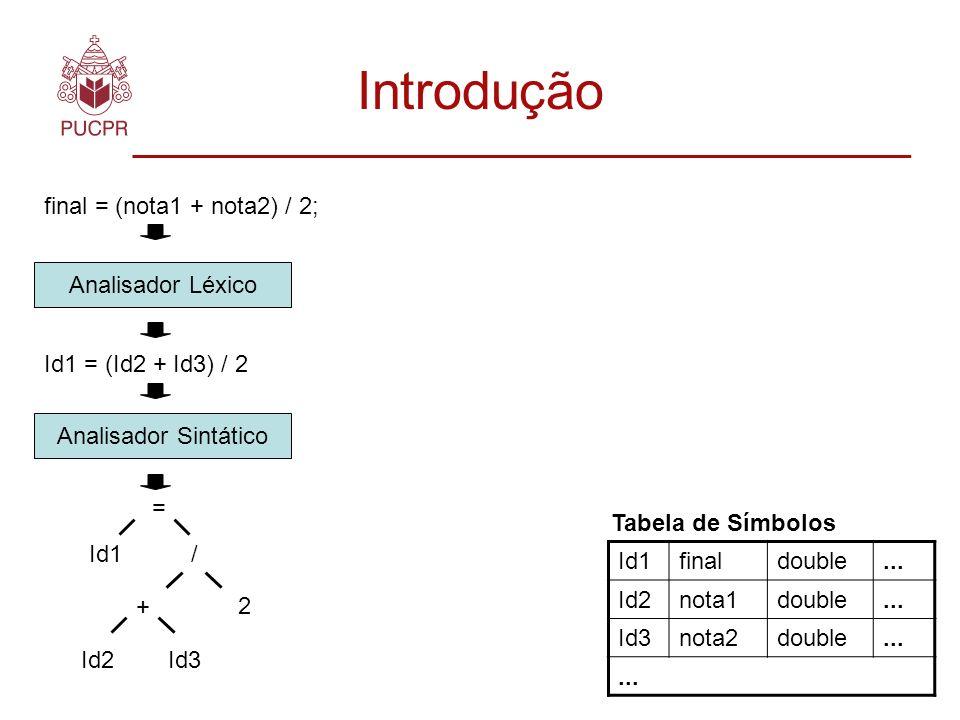 Introdução final = (nota1 + nota2) / 2; Analisador Léxico