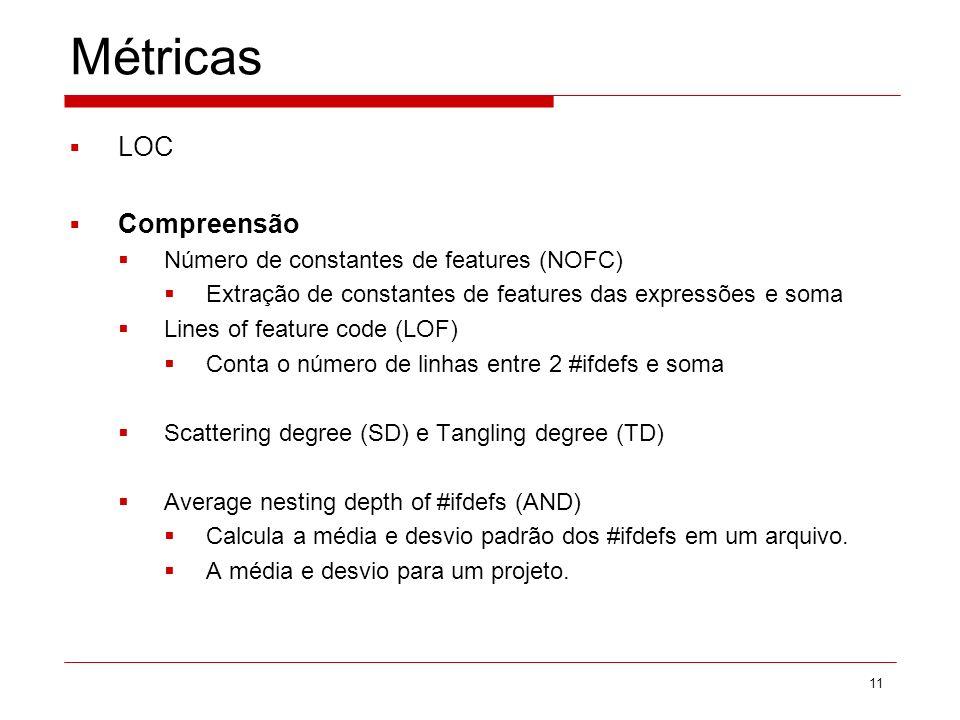Métricas LOC Compreensão Número de constantes de features (NOFC)