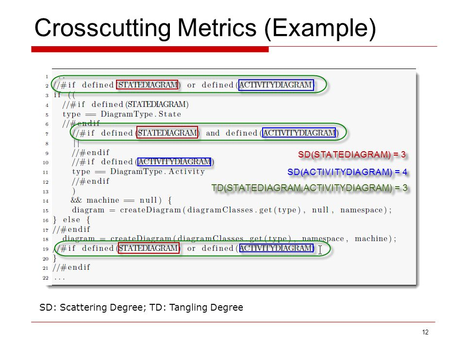 Crosscutting Metrics (Example)