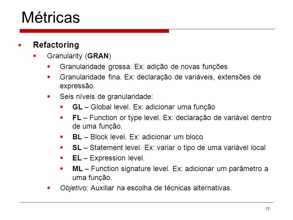 Métricas Refactoring Granularity (GRAN)