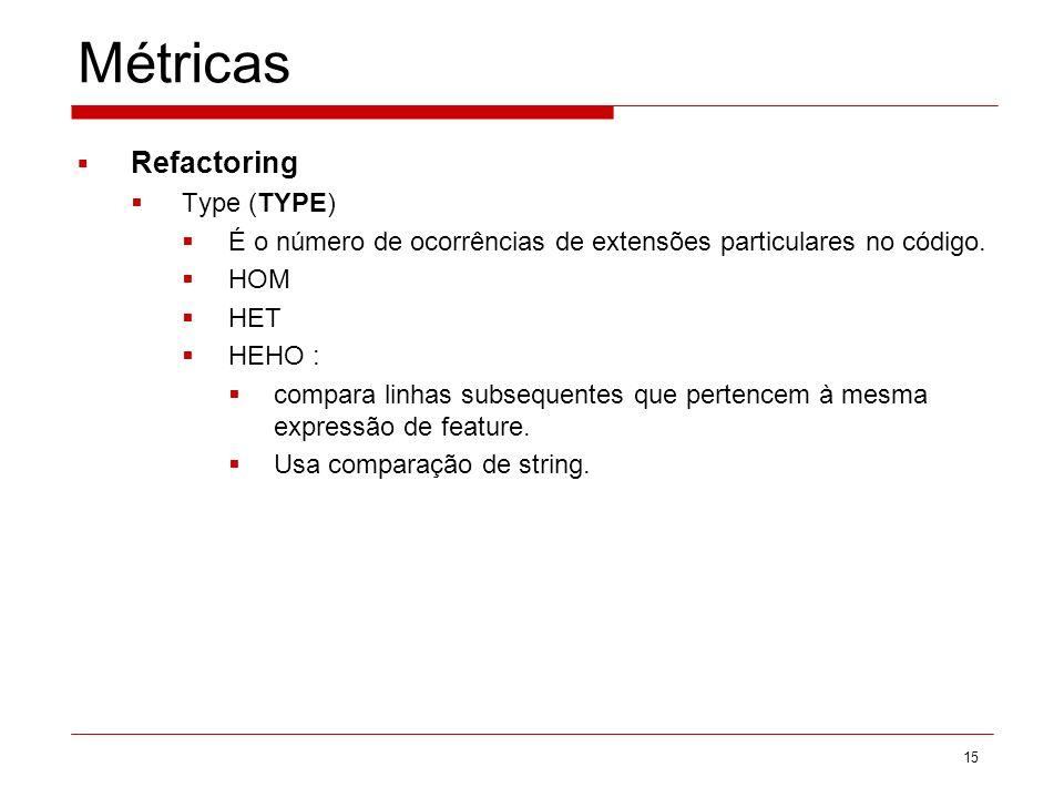 Métricas Refactoring Type (TYPE)