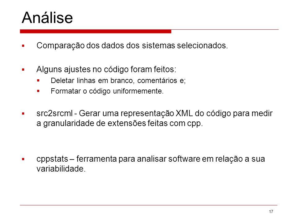 Análise Comparação dos dados dos sistemas selecionados.