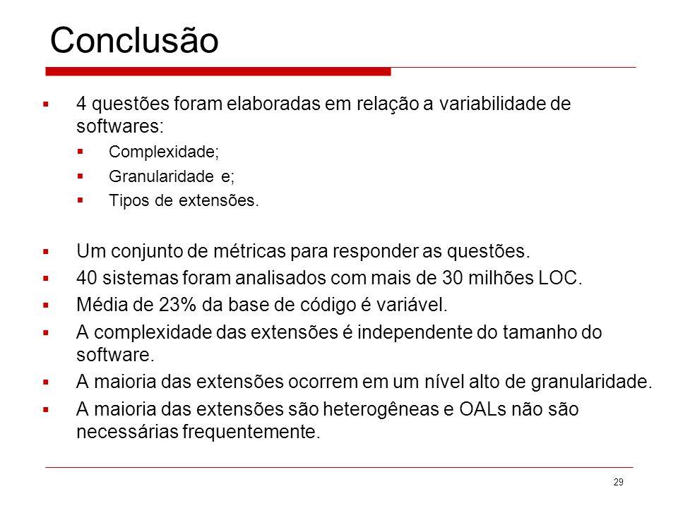 Conclusão 4 questões foram elaboradas em relação a variabilidade de softwares: Complexidade; Granularidade e;