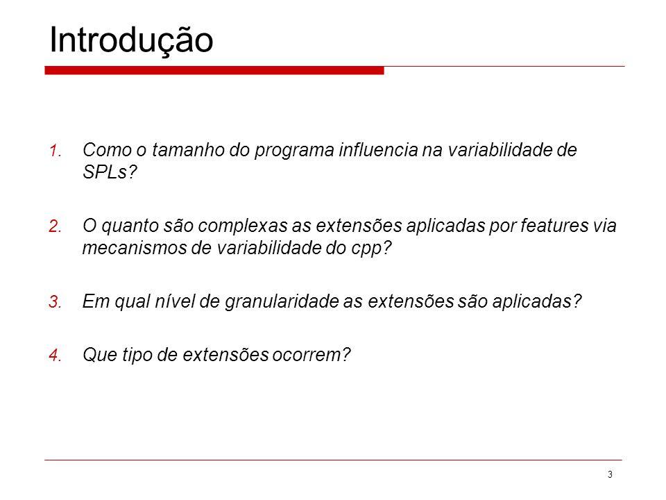 Introdução Como o tamanho do programa influencia na variabilidade de SPLs