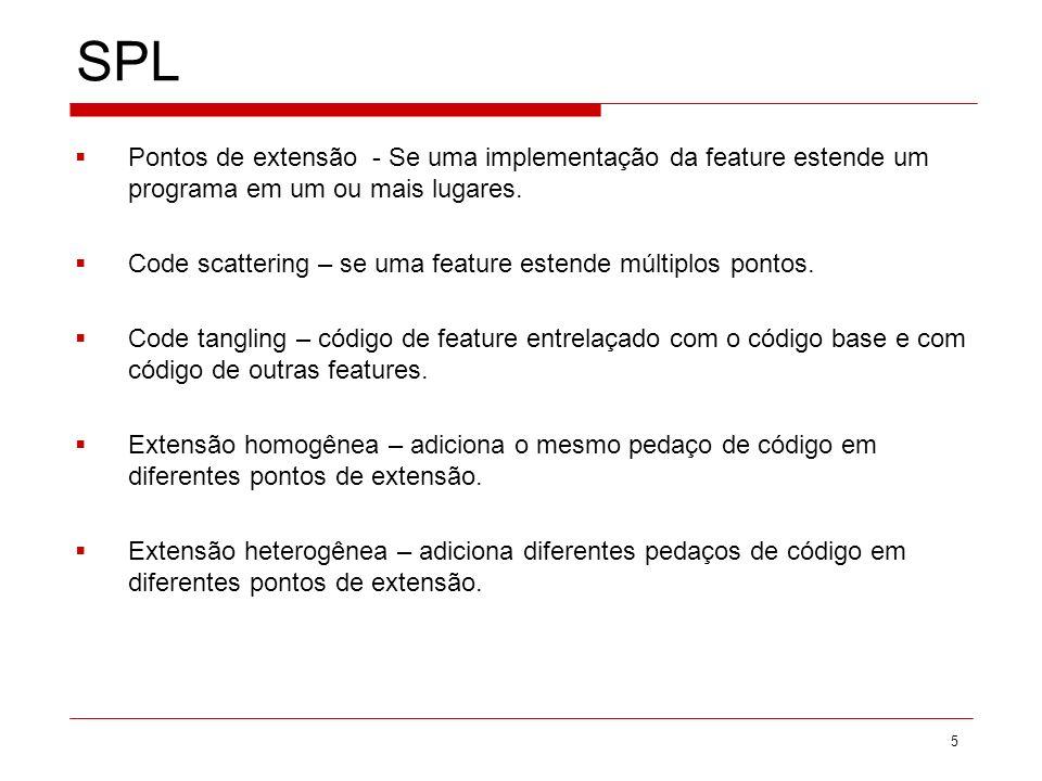 SPL Pontos de extensão - Se uma implementação da feature estende um programa em um ou mais lugares.