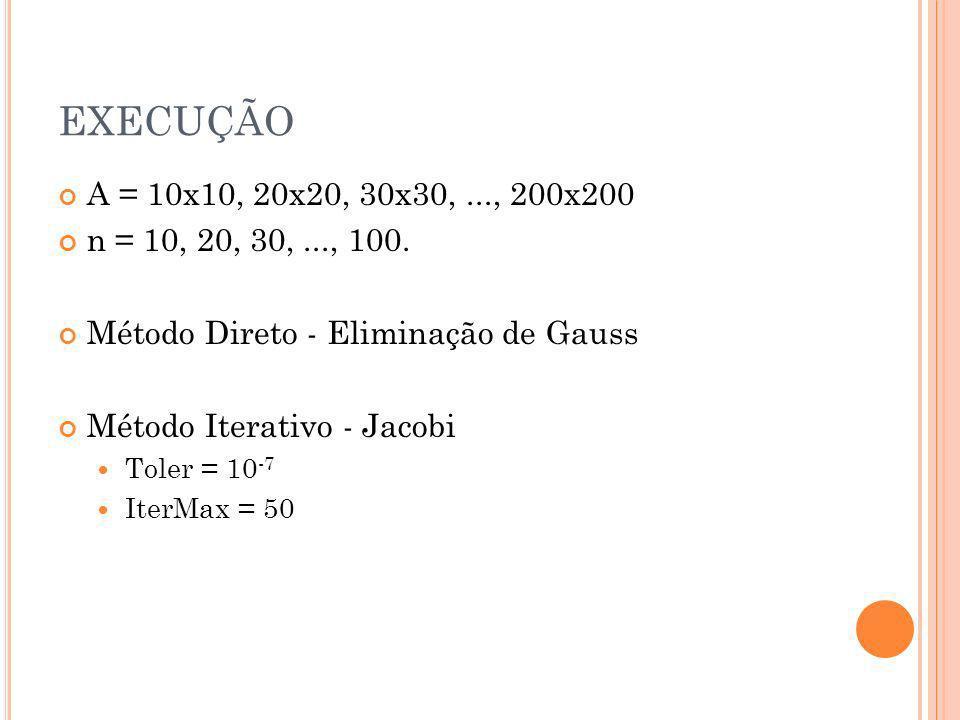 EXECUÇÃOA = 10x10, 20x20, 30x30, ..., 200x200. n = 10, 20, 30, ..., 100. Método Direto - Eliminação de Gauss.