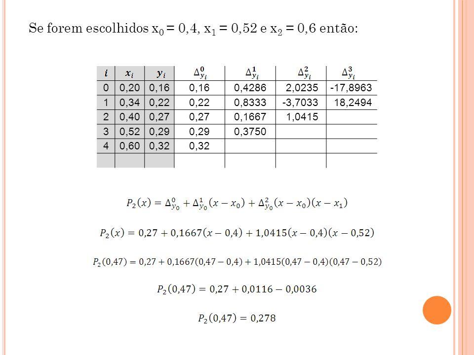 Se forem escolhidos x0 = 0,4, x1 = 0,52 e x2 = 0,6 então: