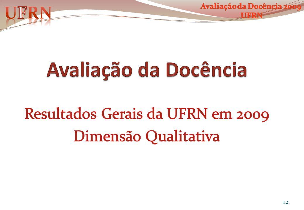 Resultados Gerais da UFRN em 2009