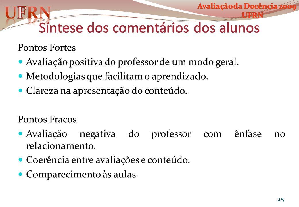 Síntese dos comentários dos alunos